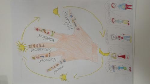 Projekt Zdraví do škol